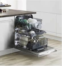 Properly Load Asko Dishwasher